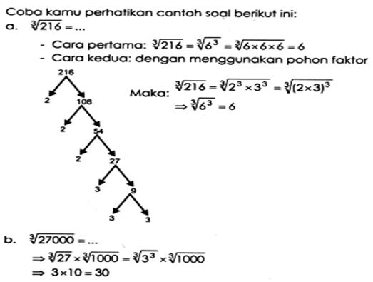 Aritmetika Di Sd Mi