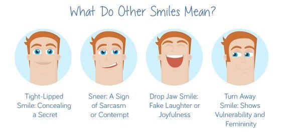 Arti Senyuman