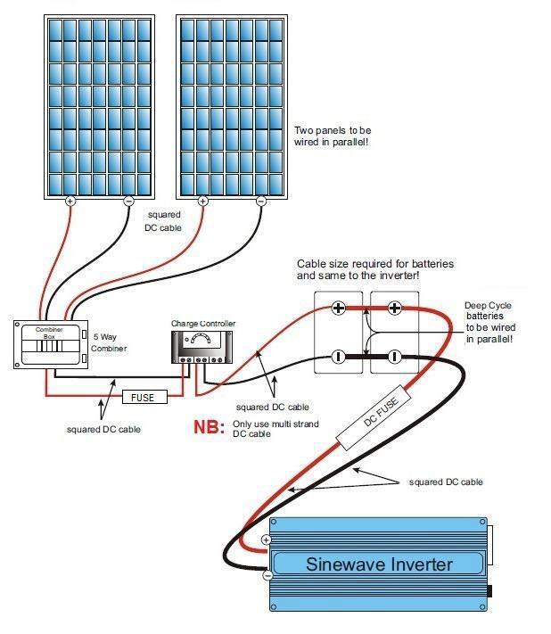 v pool light wiring diagram images swimming pool light wiring 12v solar panel wiring diagram nilzanet