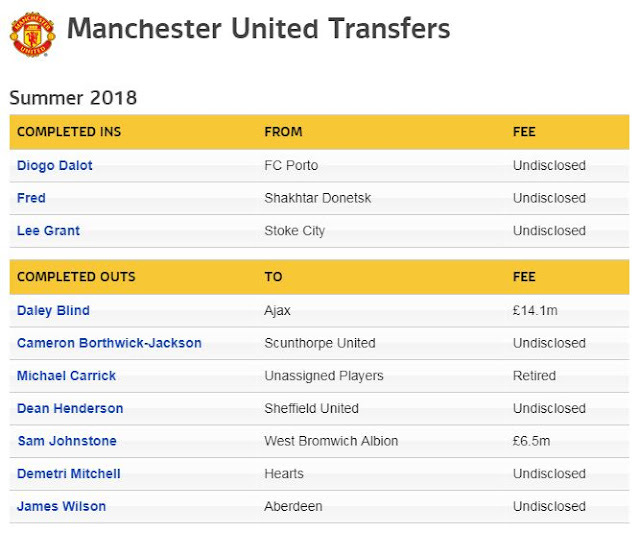 transfer pemain manchester united