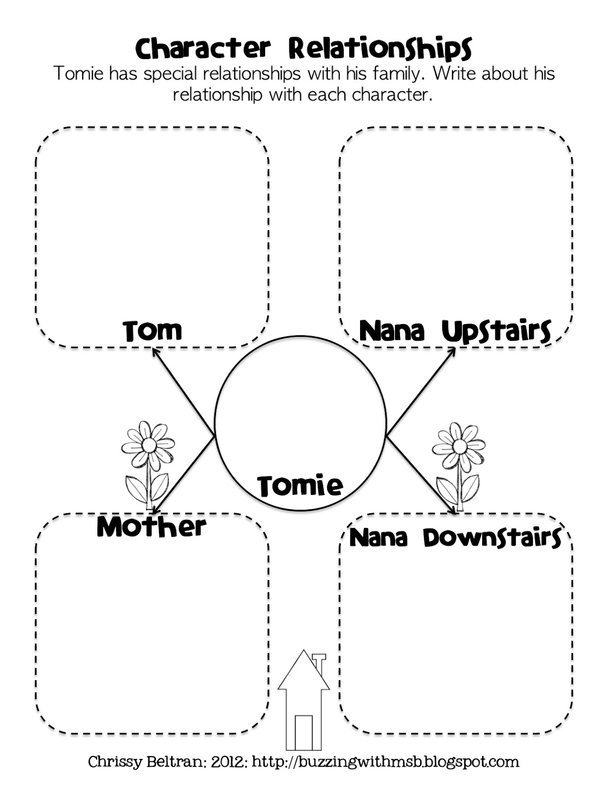 3 6 Free Resources Tomie Depaola Character Relationships