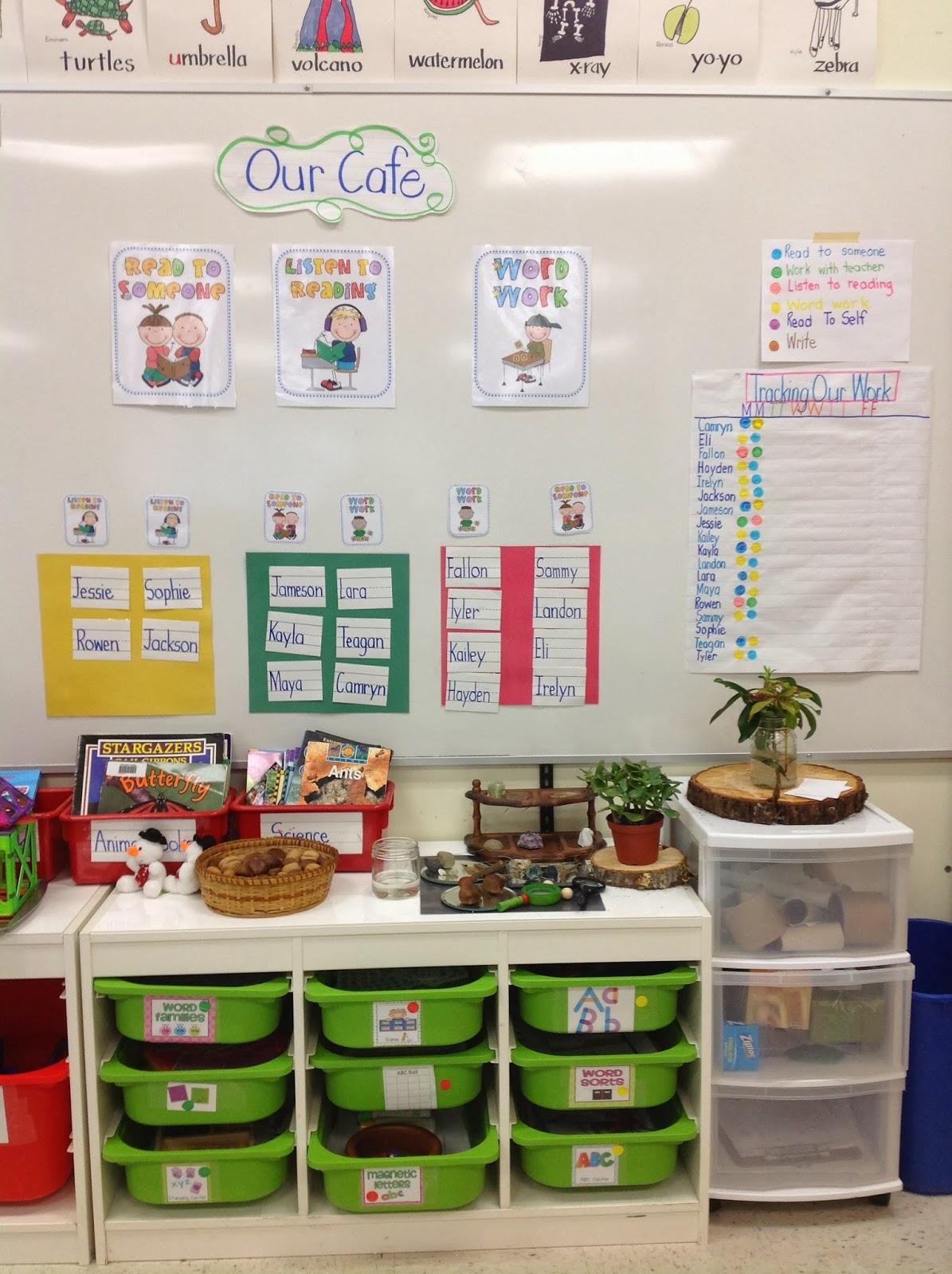 The Daily Five In Kindergarten