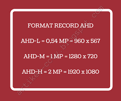 format record AHD