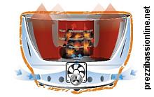barbecue florabest senza fumo da lidl come funziona opinioni. Black Bedroom Furniture Sets. Home Design Ideas