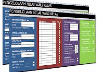 Download Aplikasi Pengelolaan Nilai Siswa Untuk Guru dan Wali kelas Plus Cetak Raport