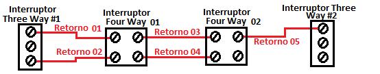 Instalando interruptores Four Way