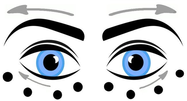 كيفية العناية بالعينين الحساستين