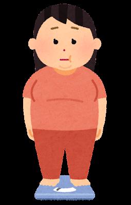 体重計に乗る人のイラスト(女性・肥満)