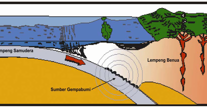 GEOGRAFIS BLOG Bentukbentuk Muka Bumi