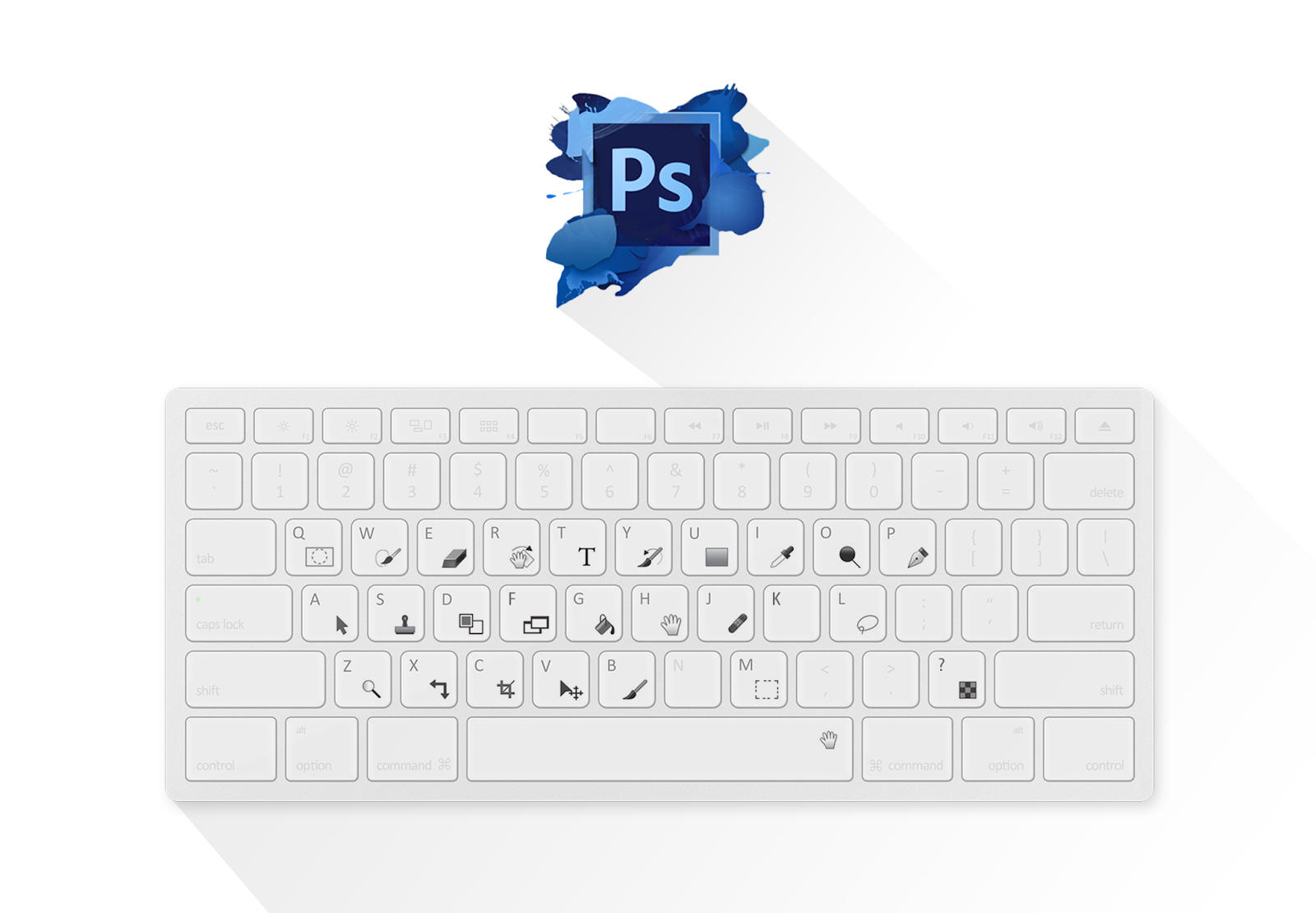 Default keyboard shortcuts in Adobe Photoshop