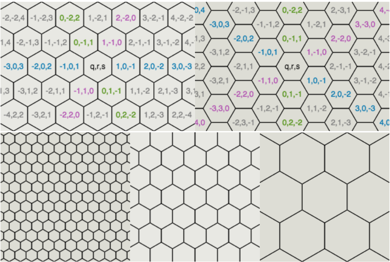 Blobs in Games: Hex grids: finishing up the code generator project