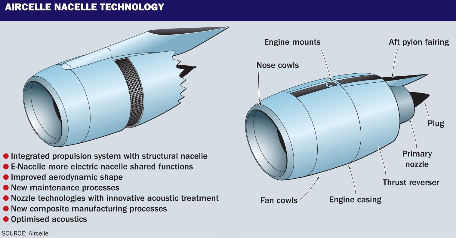 Jet Engine Parts Diagram Fujitsu Ten Stereo Wiring System Diesel Fuel