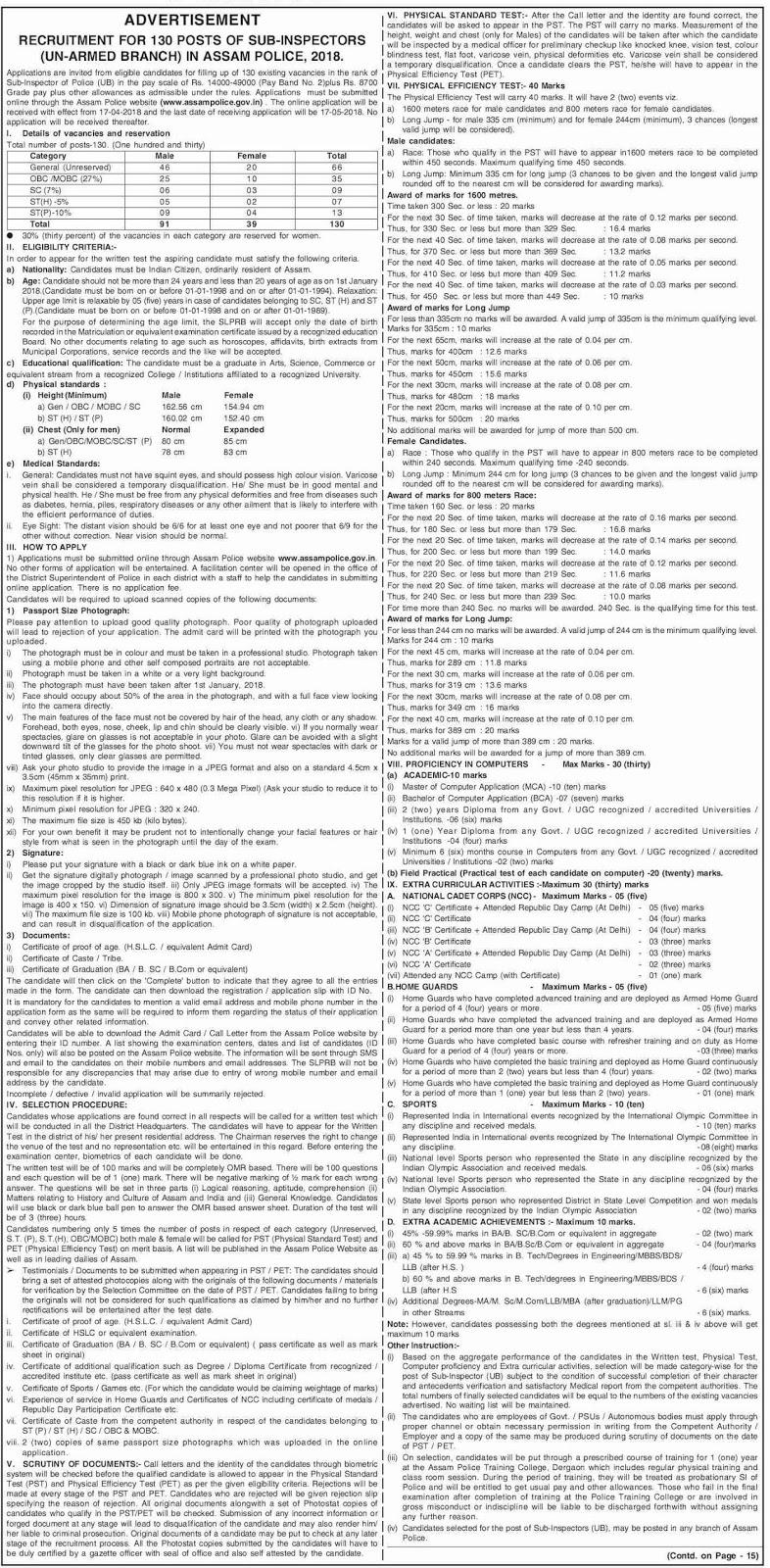 Assam Sub Inspector of Police Recruitment 2018 Govt Jobs