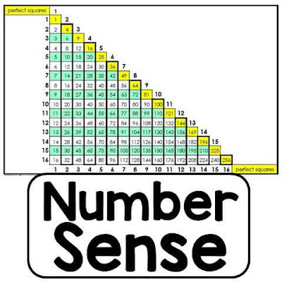 In this post are resources to download and to check out that help with number sense.