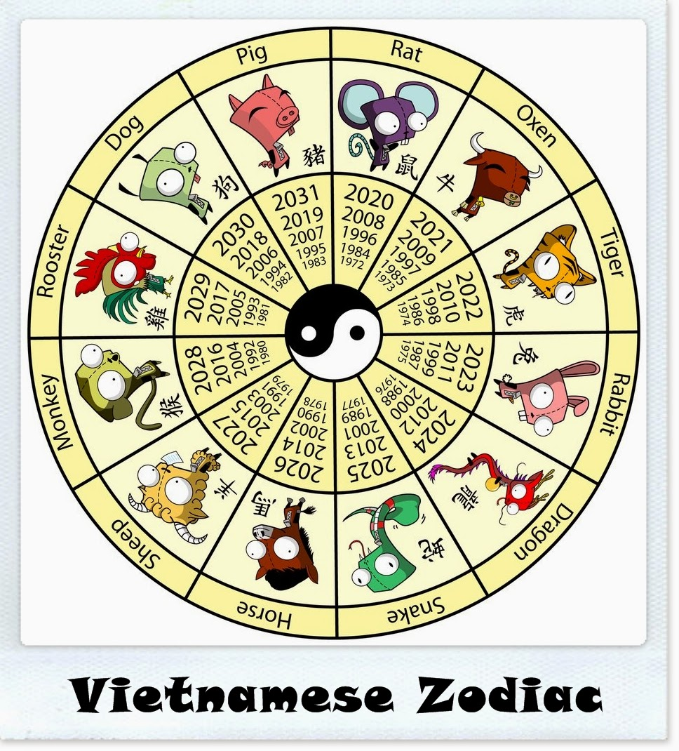 Vietnamese Zodiac Coloring Pages | Coloring Pages