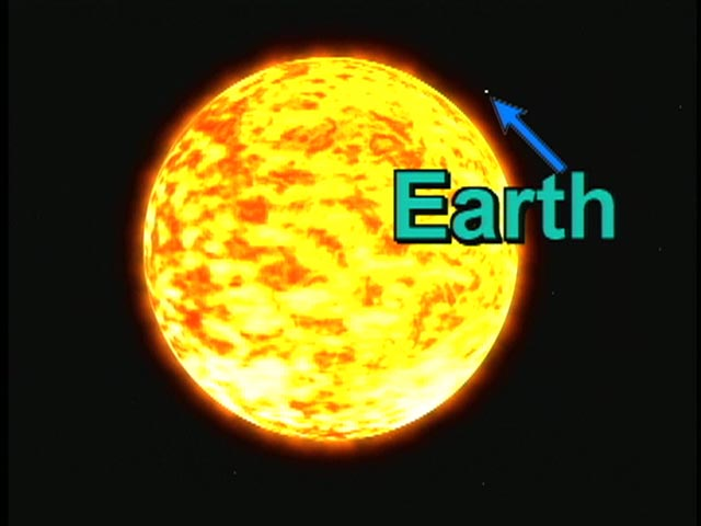 The Agatelady: Adventures and Events: Facts About Our Sun
