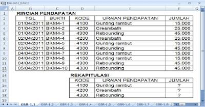 Materi Modul Spreadsheet Akuntansi Kelas X XI XII SMK KTSP/K13