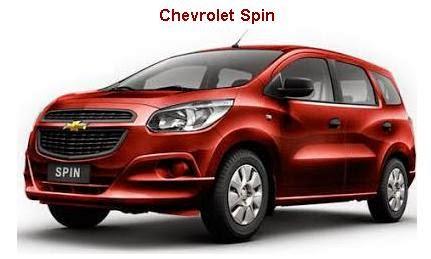Harga Mobil Chervolit Spin