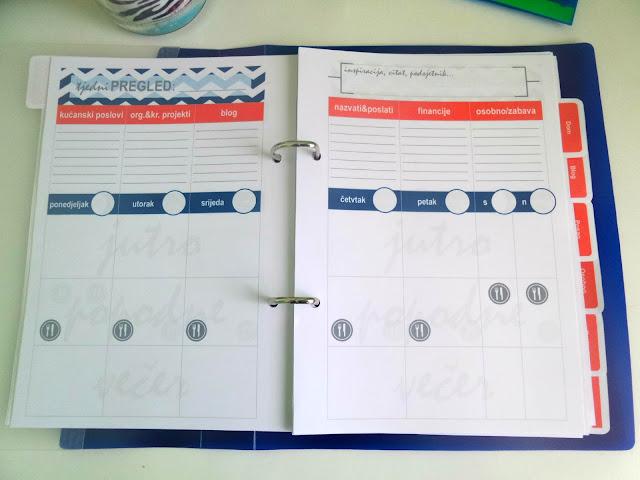 Lista za tjedno planiranje