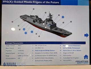 Desain Fregat FREMM Fincantieri