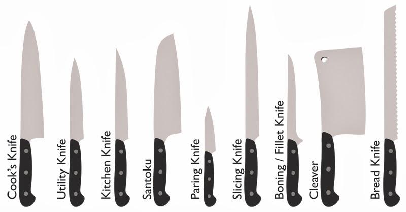 bjanka info kuhinjski ževi kako odabrati ž kuhinjski ževi types kitchen knives newhairstylesformen