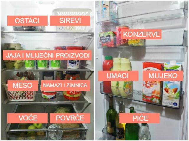 organizacija-hladnjaka