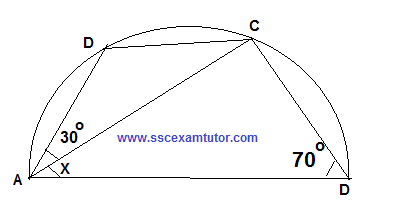 Important question from circle for SSC CGL Exam