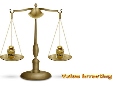 Picture Depicts Price-Value Relationship