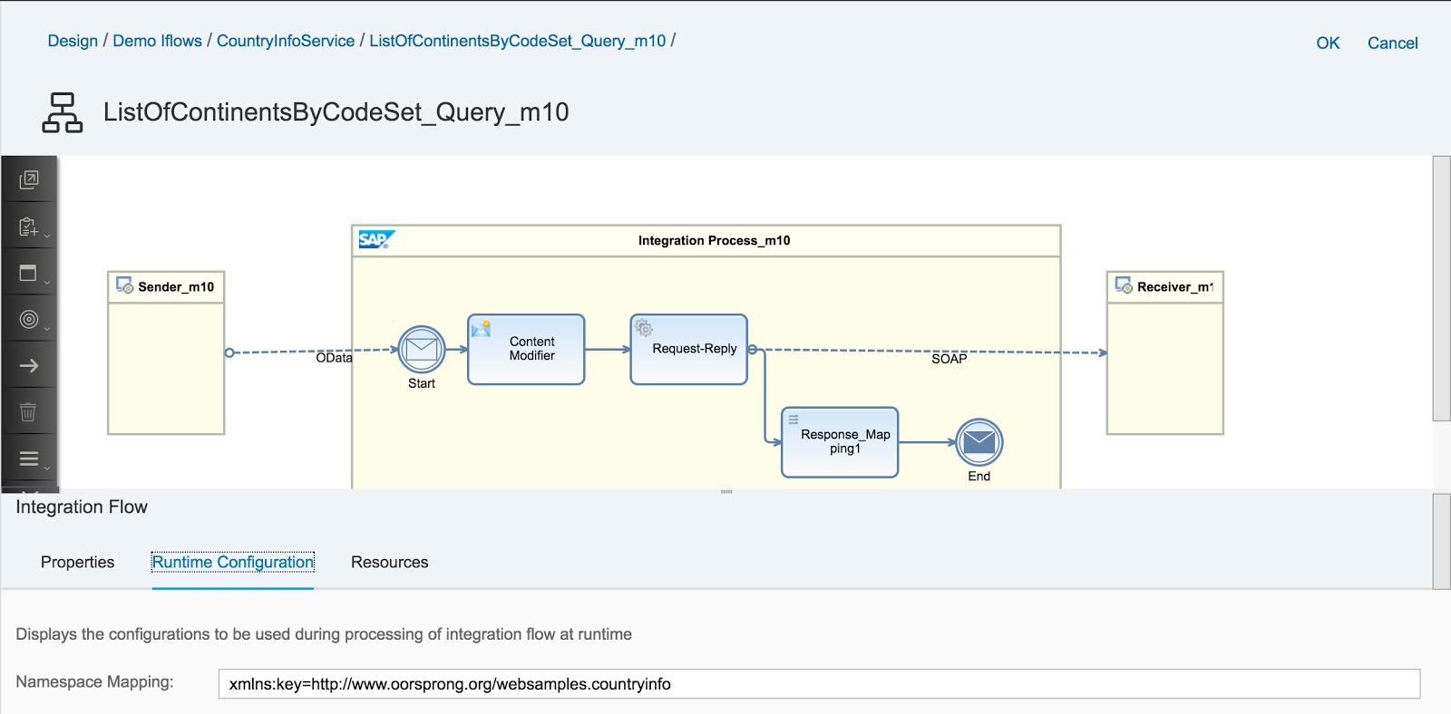 Odata Provisioning in SAP Cloud Platform Integration - Acorel