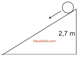 contoh soal dinamika rotasi