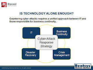 Is Technology Alone Enough? Slide