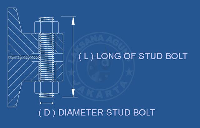 DIAMETER DAN PANJANG STUD BOLT UNTUK FLANGE ANSI