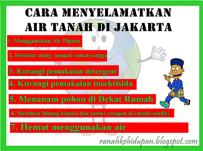 Jakarta AETra
