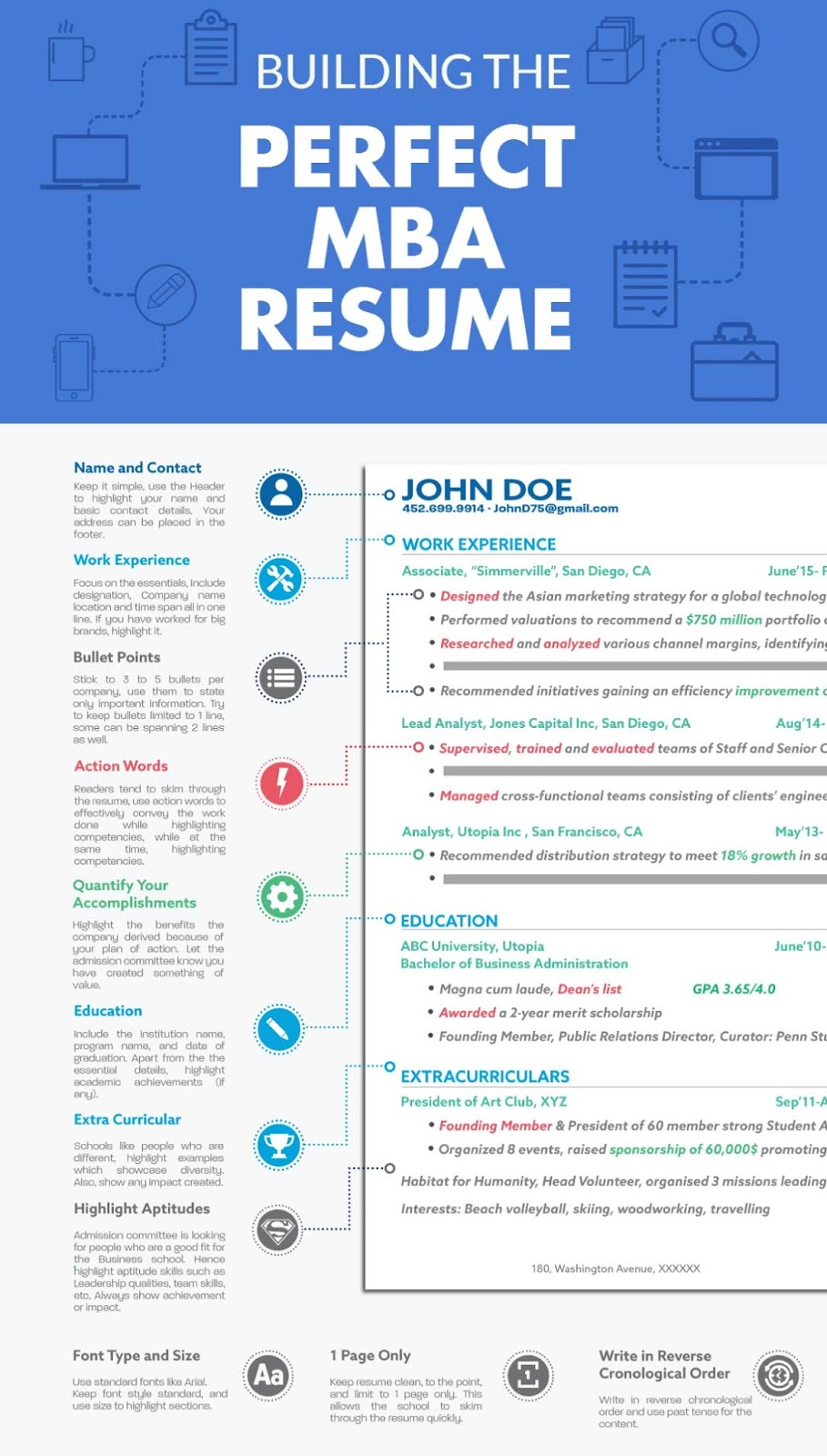 10 steps towards building the Perfect MBA Resume - An Infographic