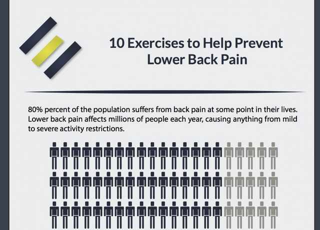 Image: 10 Exercises To Help Prevent Lower Back Pain