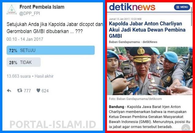 POLLING TWITTER: Mayoritas Netizen Setuju GMBI Dibubarkan dan Kapolda Jabar Dicopot