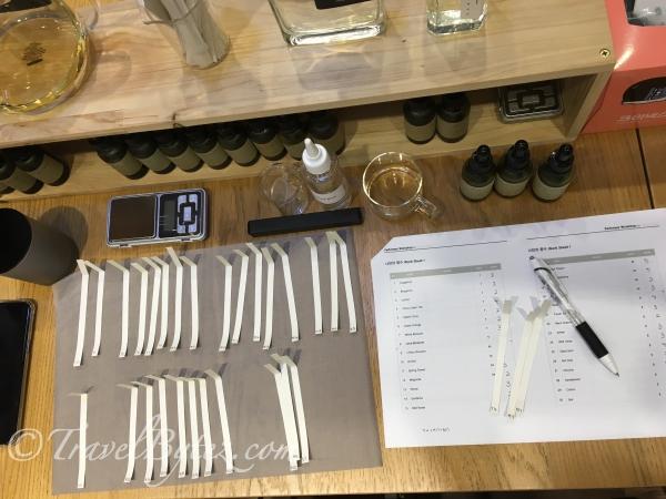 AROMIND Perfume Workshop: