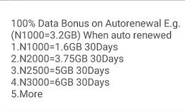 Glo double data plan