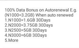 Glo 100% Double Data Bonus Activation Code - ConTechBlog