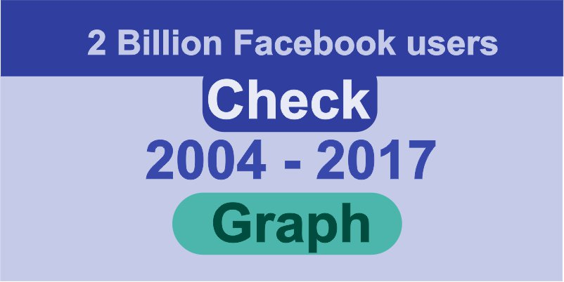 2 Billion Facebook users Graph