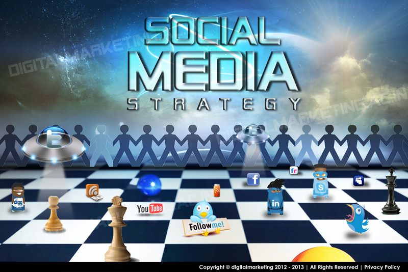 Social Media Marketing Pune - Digital Marketing and Internet Marketing India