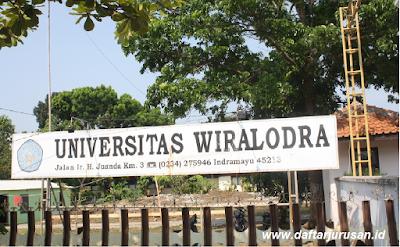 Daftar Fakultas dan Jurusan UNWIR Universitas Wiralodra Indramayu