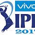 IPL 2017 Games Free Download