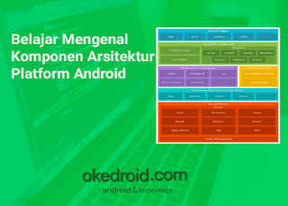 Belajar Mengenal Komponen Arsitektur Platform Android