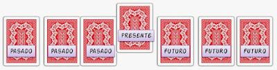 Tirada de las 7 cartas
