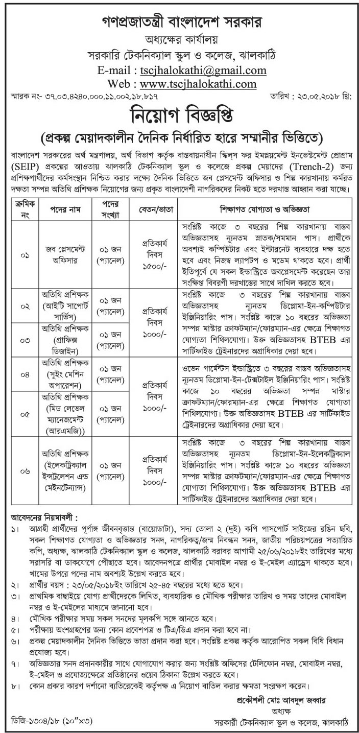 Jhalokati Technical school And College, Jhalokathi Job Circular 2018