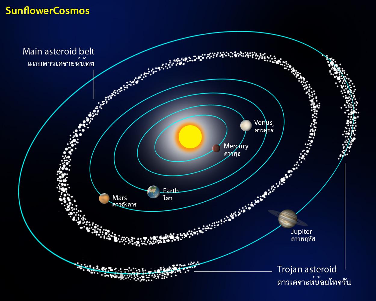 venus on asteroid belt - photo #8