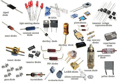 diode type