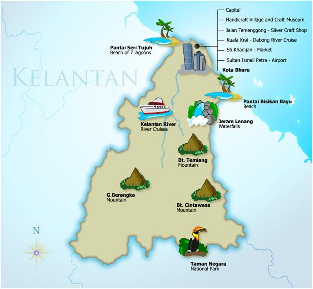 Senarai Lokasi Menarik Di Kelantan