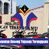 Jawatan Kosong Terkini Yayasan Terengganu April 2016